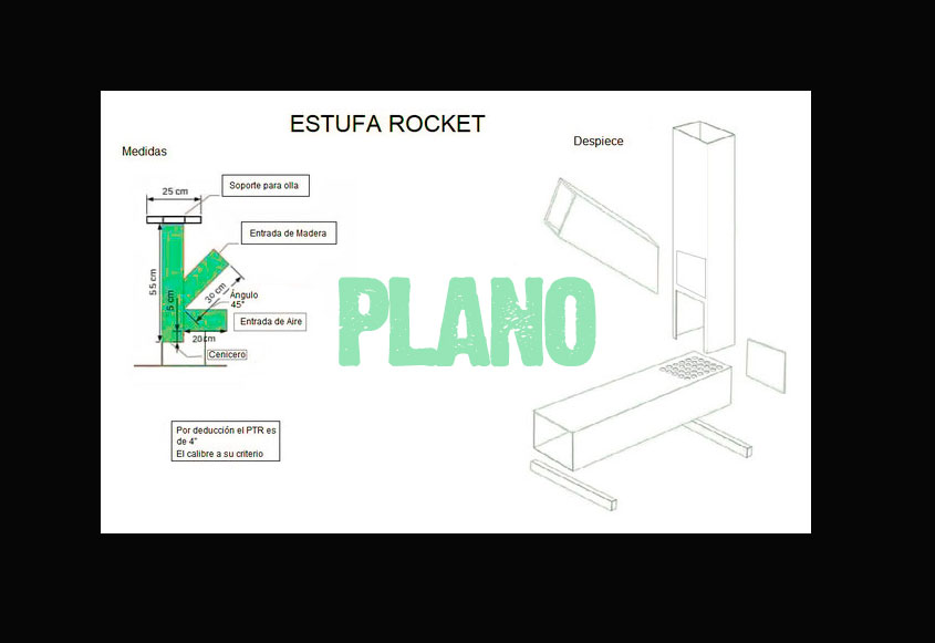 estufa rocket planos